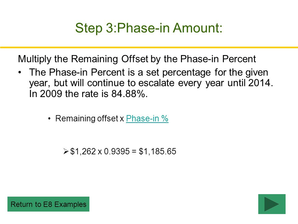 Step 3:Phase-in Amount: