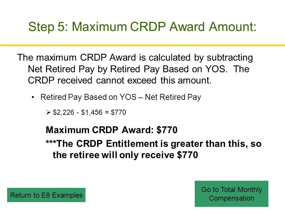 Step 5: Maximum CRDP Award Amount:
