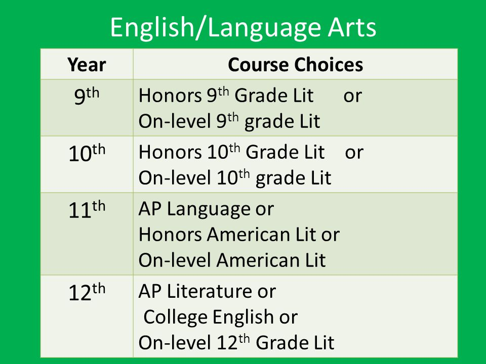 English/Language Arts
