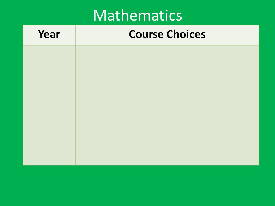 Mathematics Year Course Choices