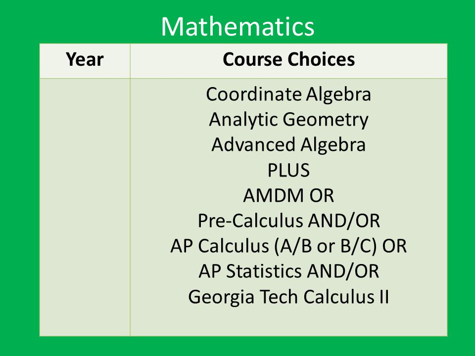 Mathematics Year Course Choices Coordinate Algebra Analytic Geometry