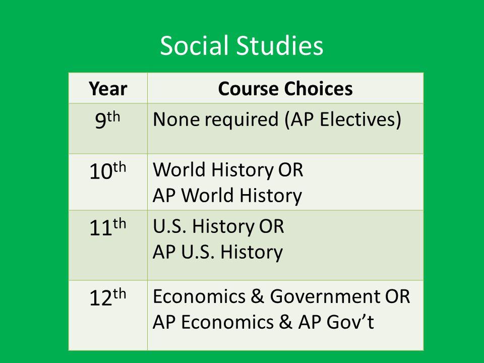Social Studies 9th 10th 11th 12th Year Course Choices