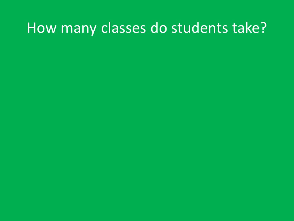 How many classes do students take