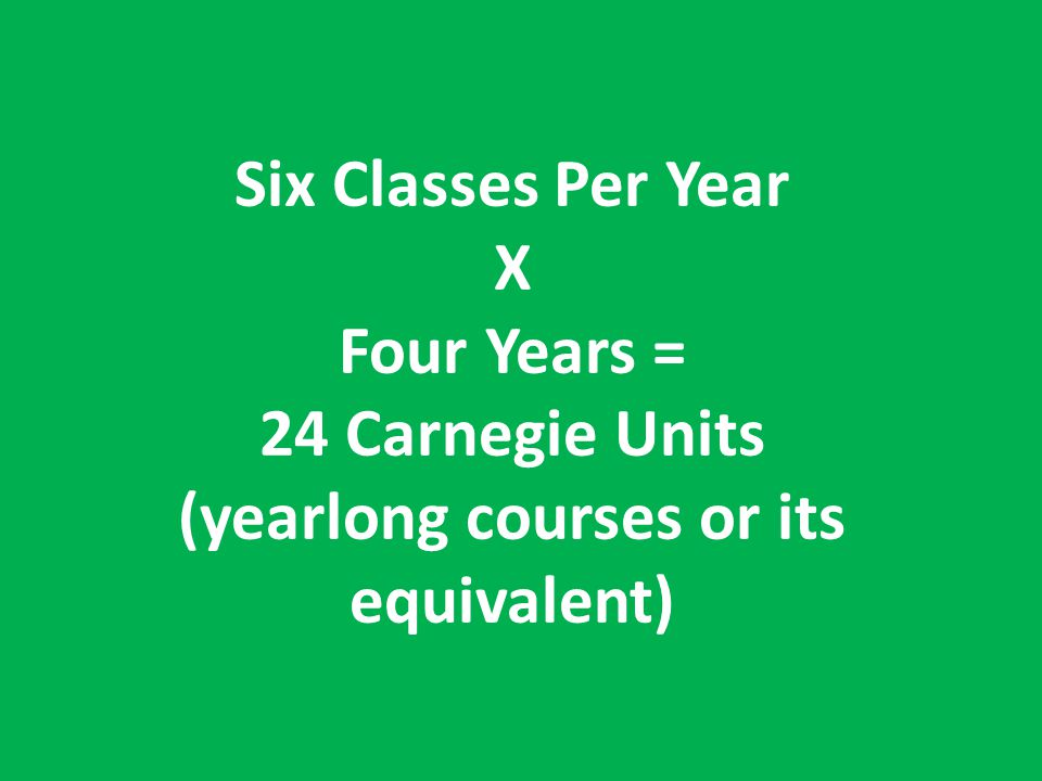 Six Classes Per Year X Four Years = 24 Carnegie Units (yearlong courses or its equivalent)