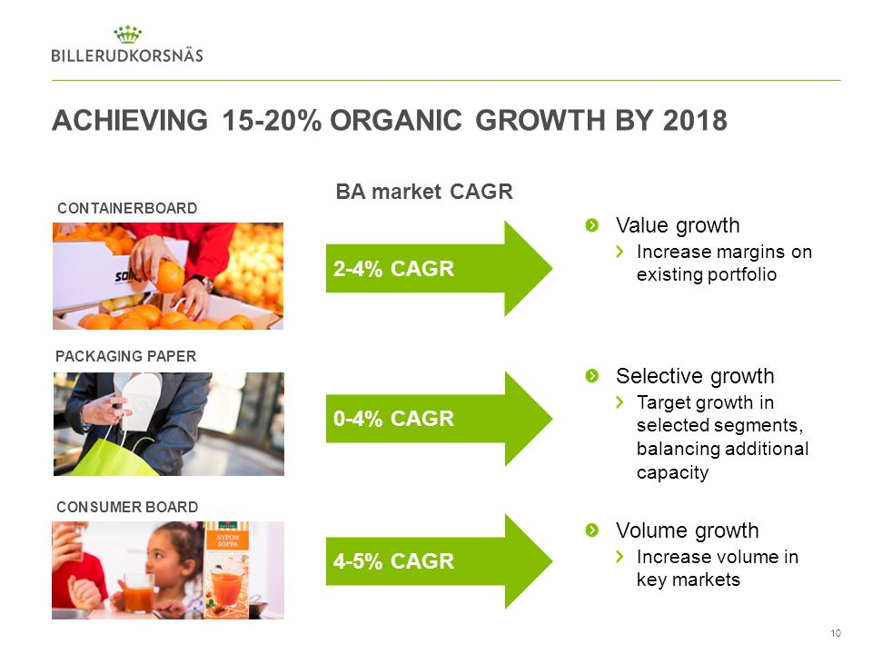 ACHIEVING 15-20% ORGANIC GROWTH BY 2018