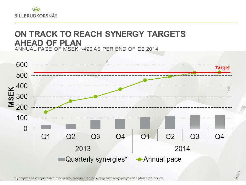 On track to reach synergy targets ahead of plan