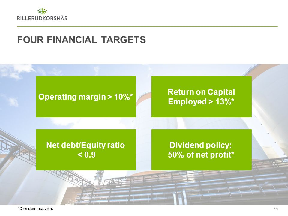 FOUR FINANCIAL TARGETS