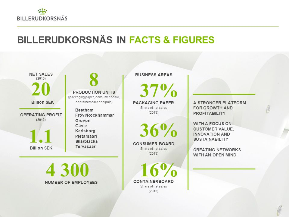BILLERUDKORSNÄS in FACTS & FIGURES