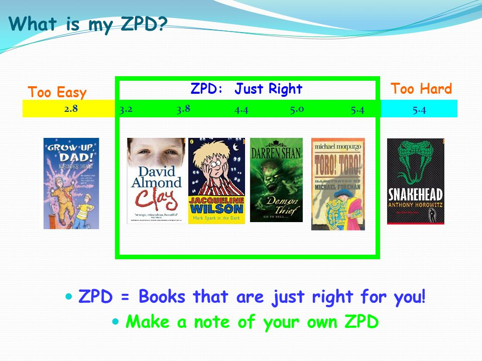 ZPD = Books that are just right for you! Make a note of your own ZPD