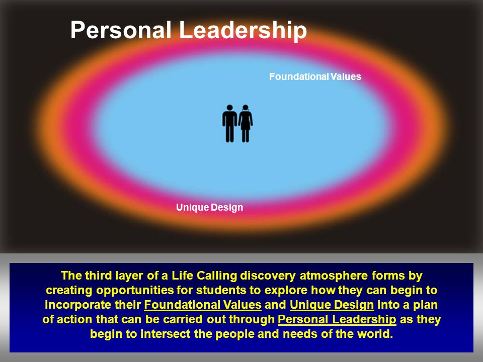 Personal Leadership Foundational Values. Unique Design.