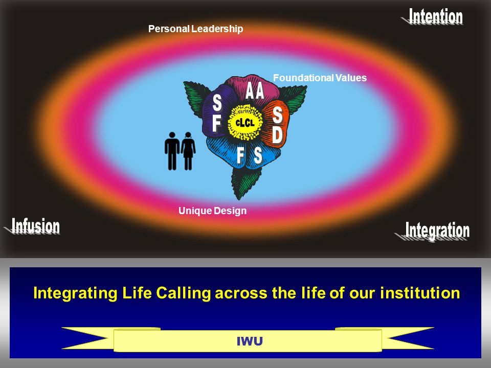 Integrating Life Calling across the life of our institution