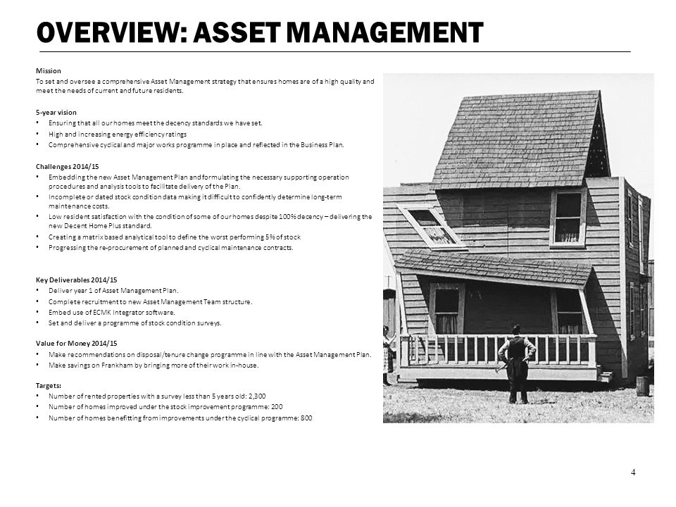 OVERVIEW: ASSET MANAGEMENT