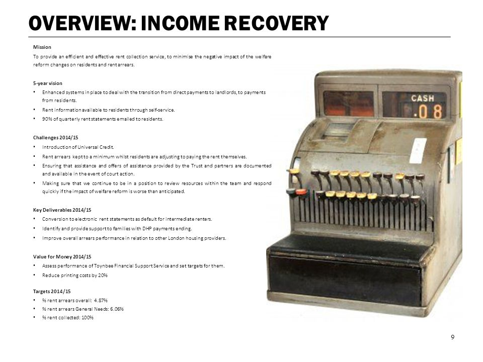 OVERVIEW: INCOME RECOVERY