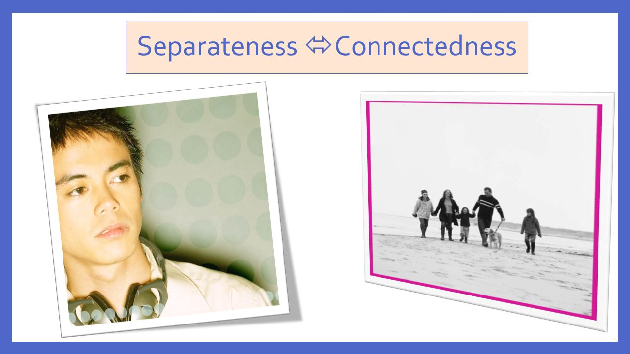 Separateness Connectedness