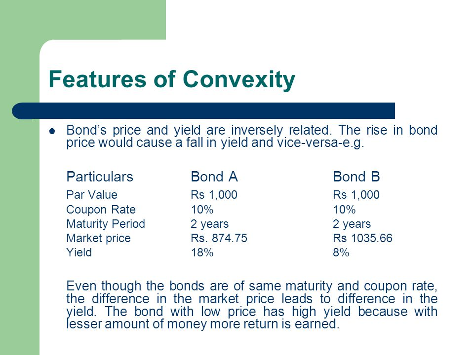 Features of Convexity Particulars Bond A Bond B