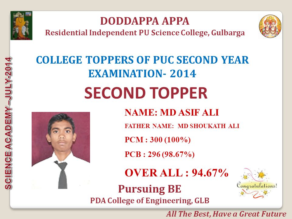 SECOND TOPPER DODDAPPA APPA COLLEGE TOPPERS OF PUC SECOND YEAR
