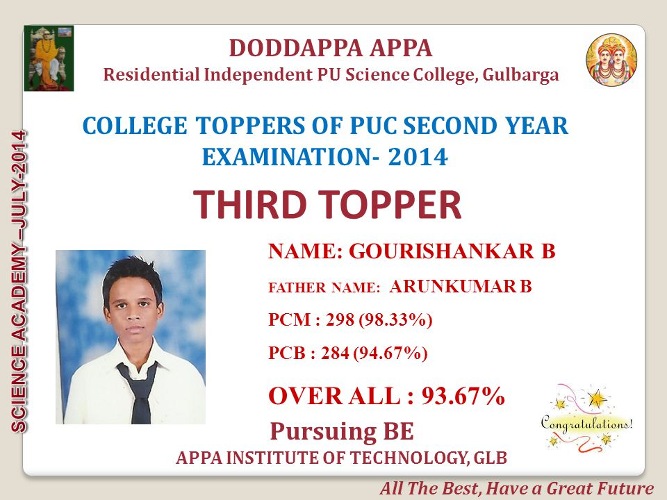 THIRD TOPPER DODDAPPA APPA COLLEGE TOPPERS OF PUC SECOND YEAR