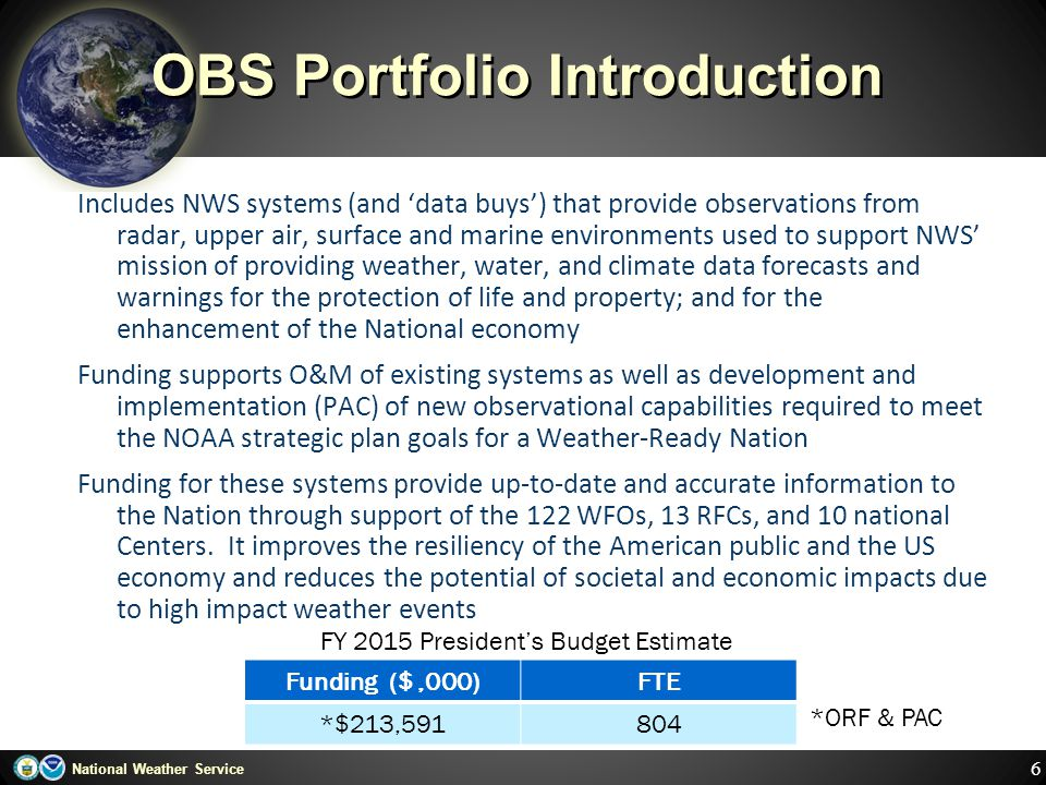 OBS Portfolio Introduction