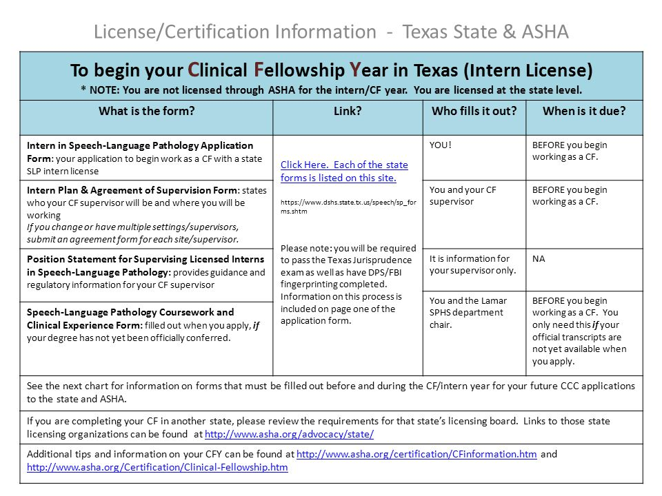 License/Certification Information - Texas State & ASHA
