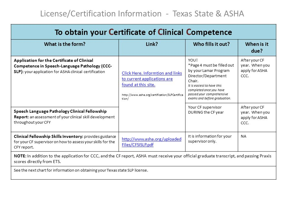 To obtain your Certificate of Clinical Competence