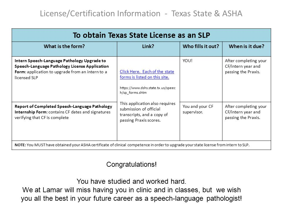 To obtain Texas State License as an SLP