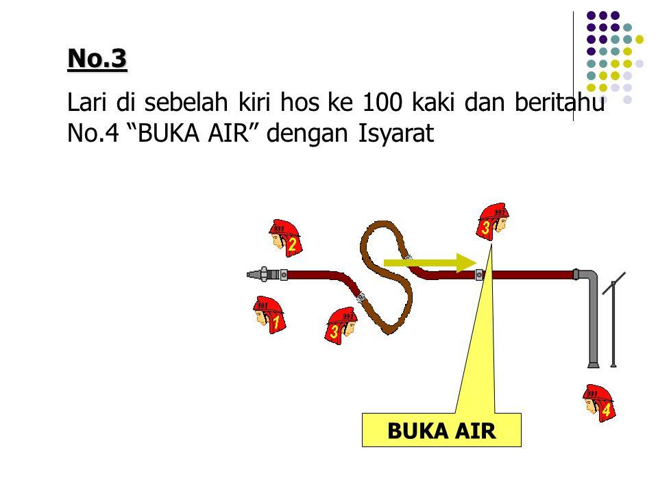 No.3 Lari di sebelah kiri hos ke 100 kaki dan beritahu No.4 BUKA AIR dengan Isyarat BUKA AIR