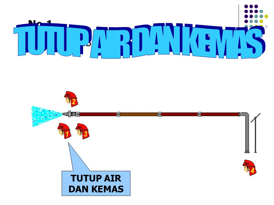 TUTUP AIR DAN KEMAS No.1 Perintah No.3, TUTUP AIR DAN KEMAS
