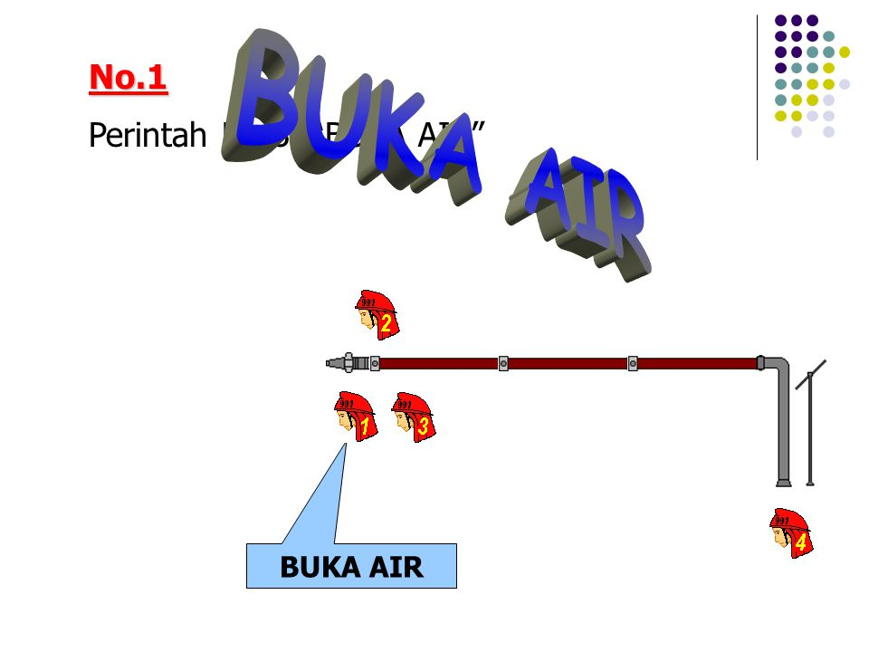 No.1 BUKA AIR Perintah No.3, BUKA AIR BUKA AIR