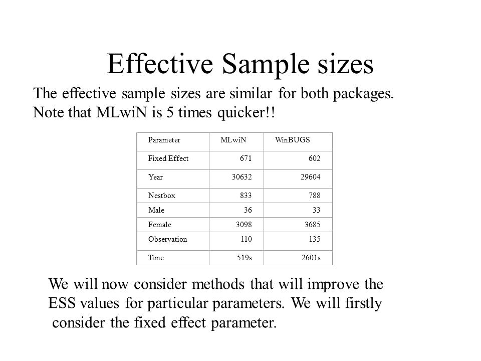 Effective Sample sizes