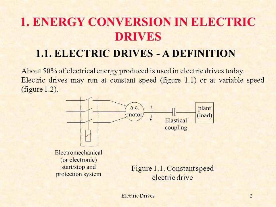 1. ENERGY CONVERSION IN ELECTRIC DRIVES