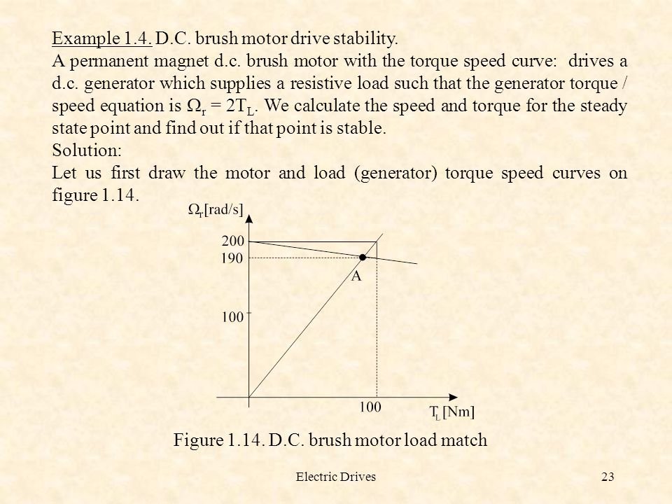 Example 1.4. D.C. brush motor drive stability.