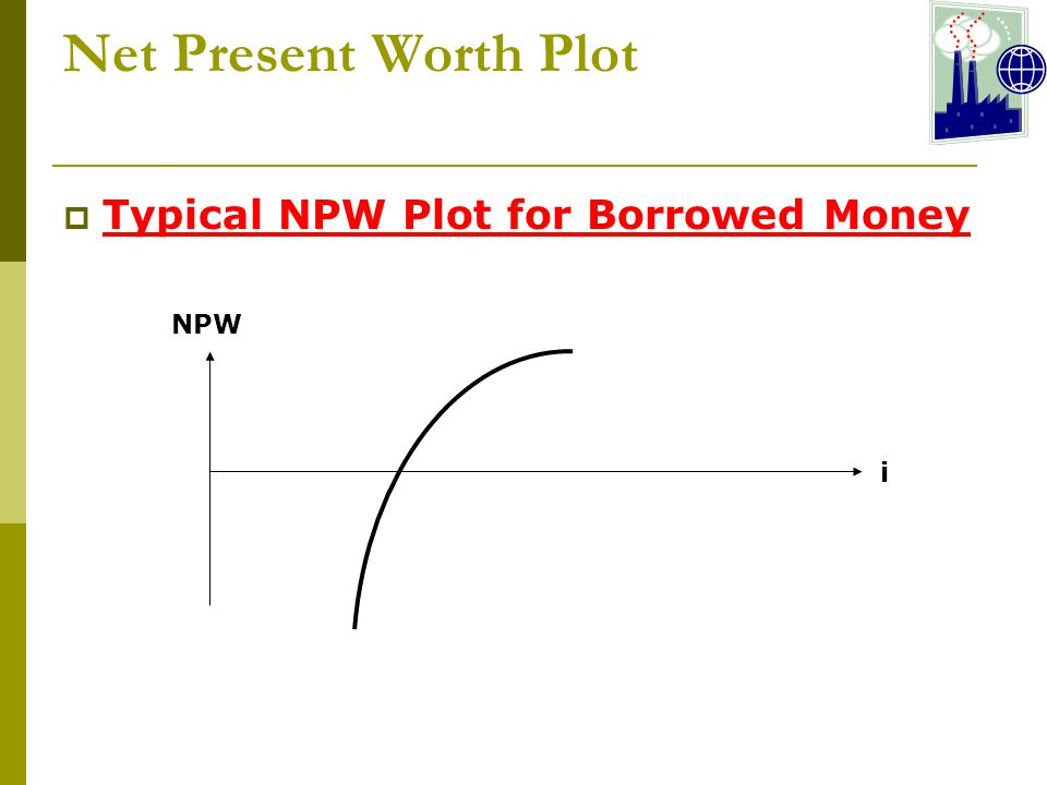 Net Present Worth Plot Typical NPW Plot for Borrowed Money NPW i
