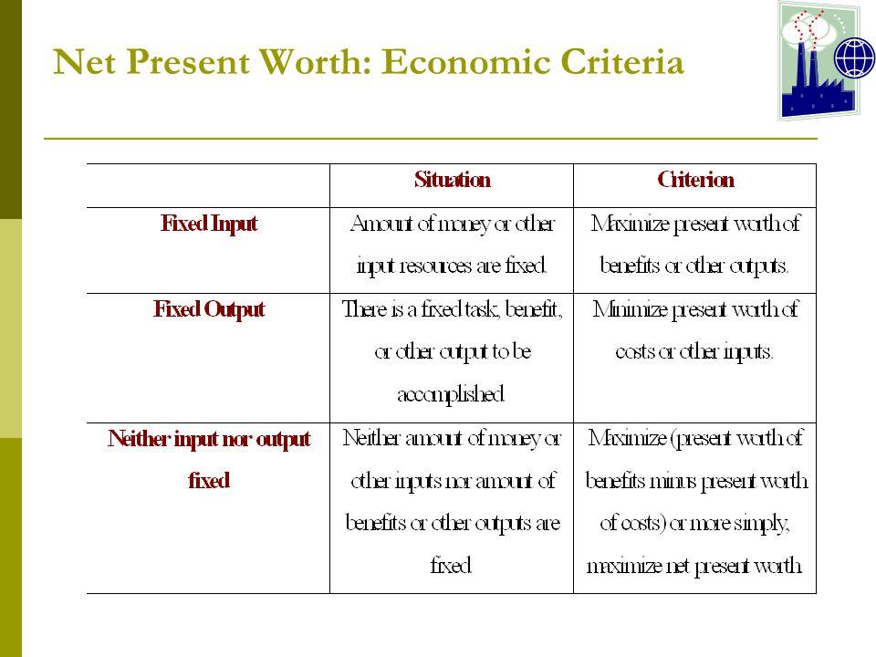 Net Present Worth: Economic Criteria