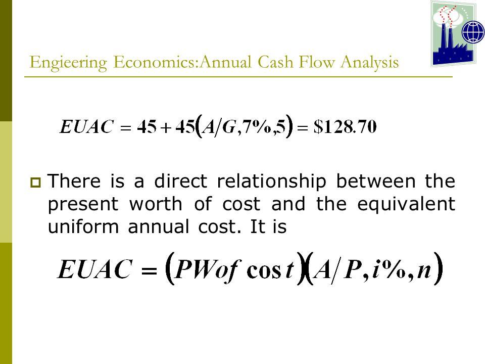 Engieering Economics:Annual Cash Flow Analysis