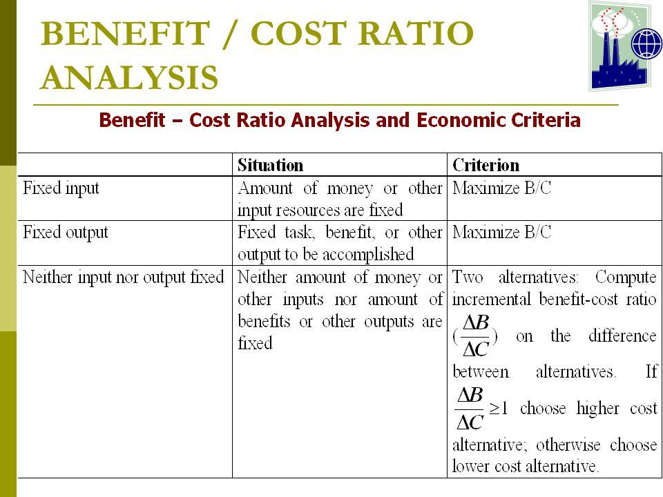 BENEFIT / COST RATIO ANALYSIS