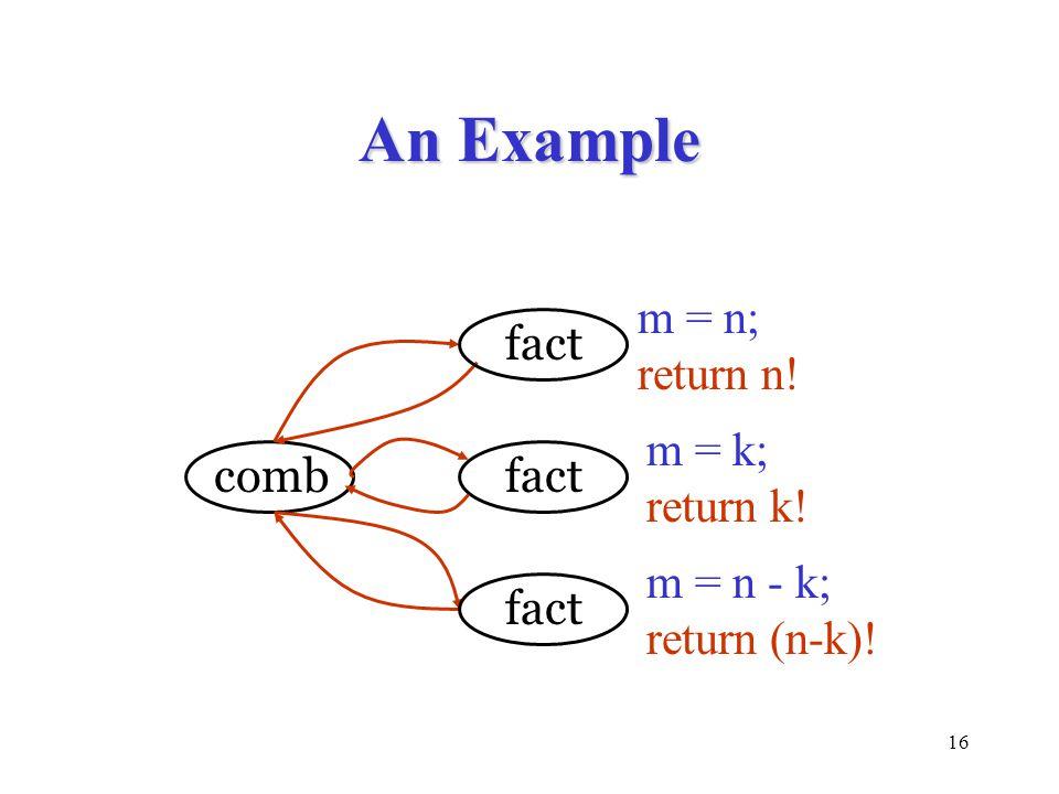 An Example m = n; return n! fact m = k; return k! comb fact m = n - k;
