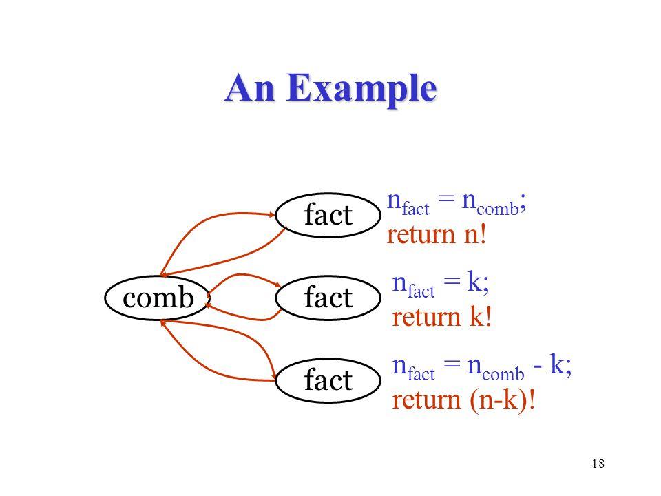An Example nfact = ncomb; return n! fact nfact = k; return k! comb