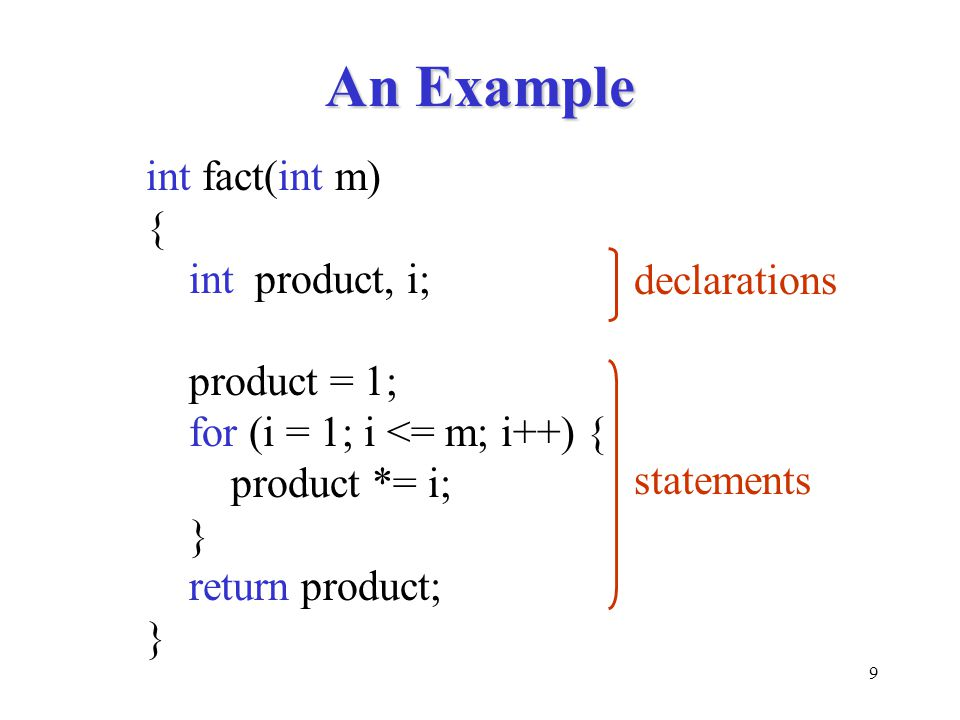 An Example int fact(int m) { int product, i; product = 1; declarations