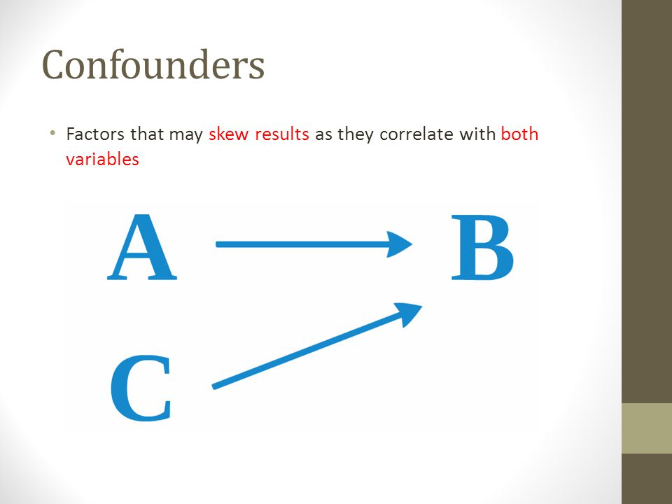 Confounders Factors that may skew results as they correlate with both variables