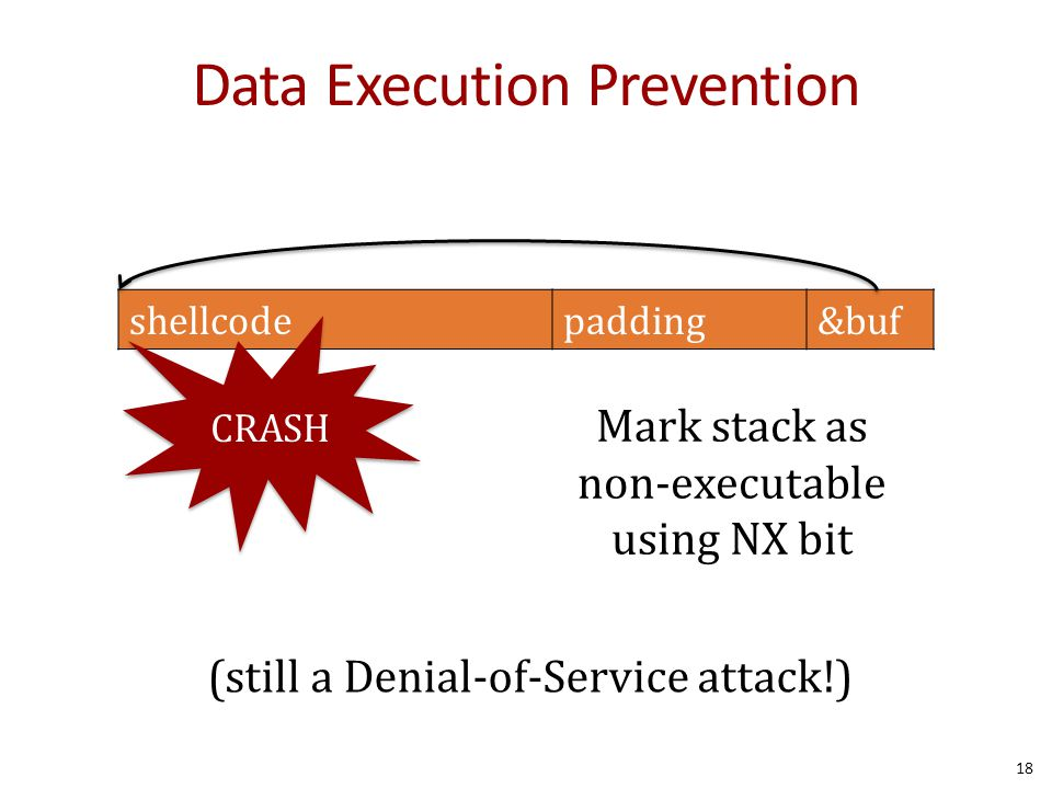 Data Execution Prevention