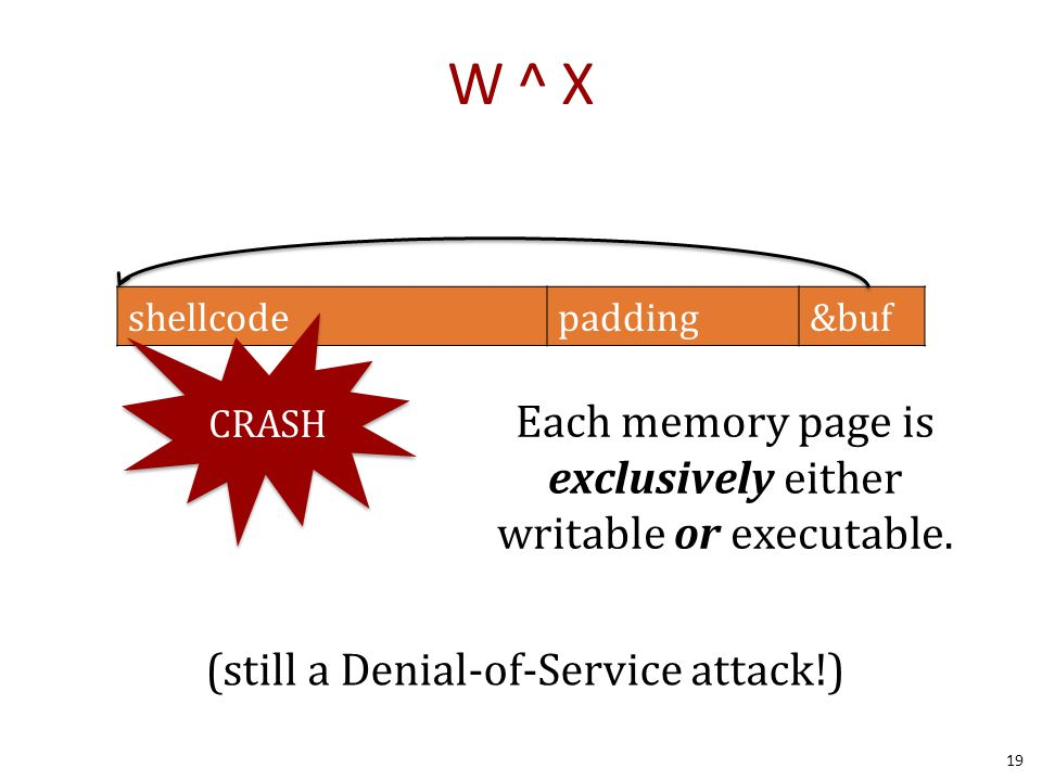 Each memory page is exclusively either writable or executable.