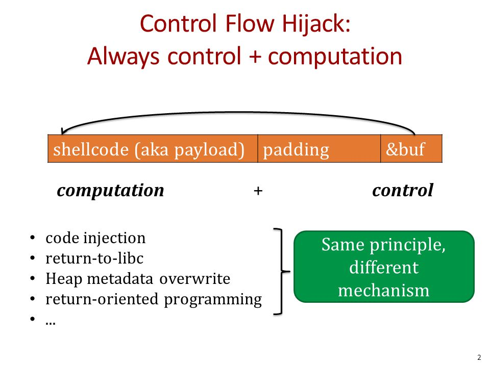 Control Flow Hijack: Always control + computation
