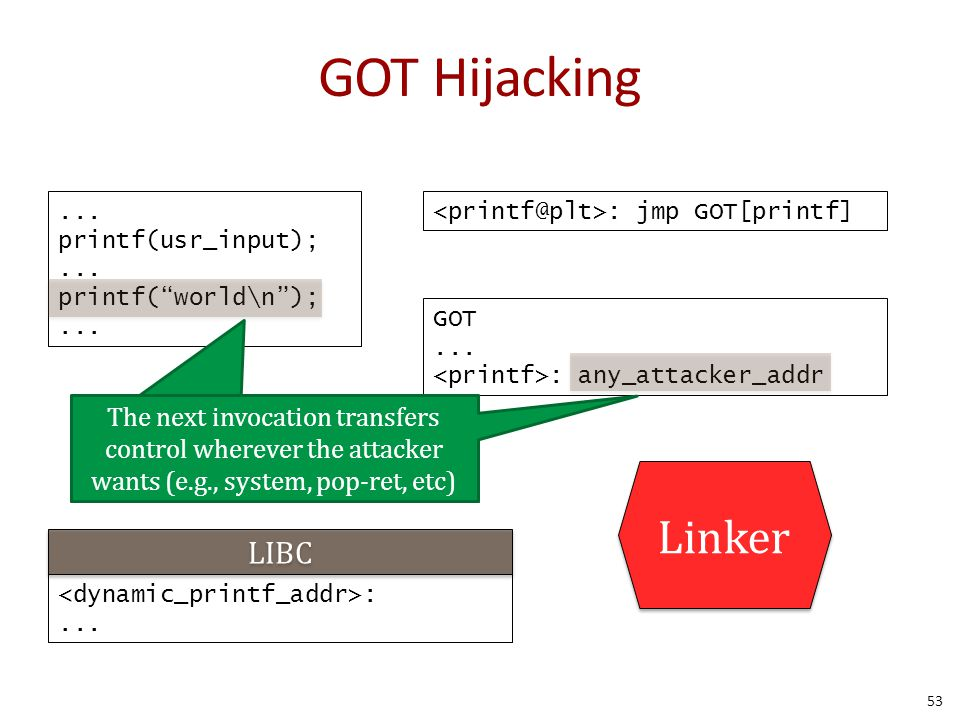 GOT Hijacking Linker LIBC