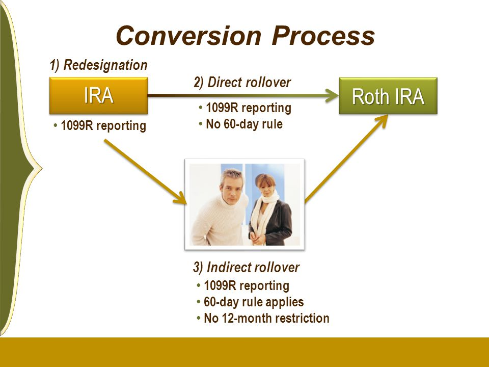 Conversion Process IRA Roth IRA 1) Redesignation 2) Direct rollover