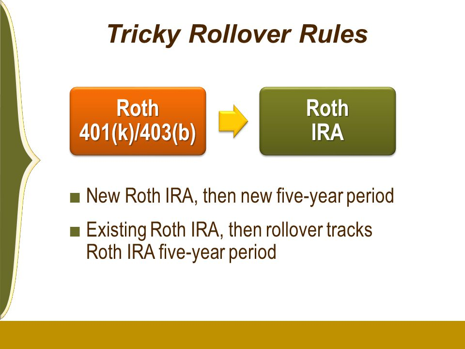 Tricky Rollover Rules New Roth IRA, then new five-year period