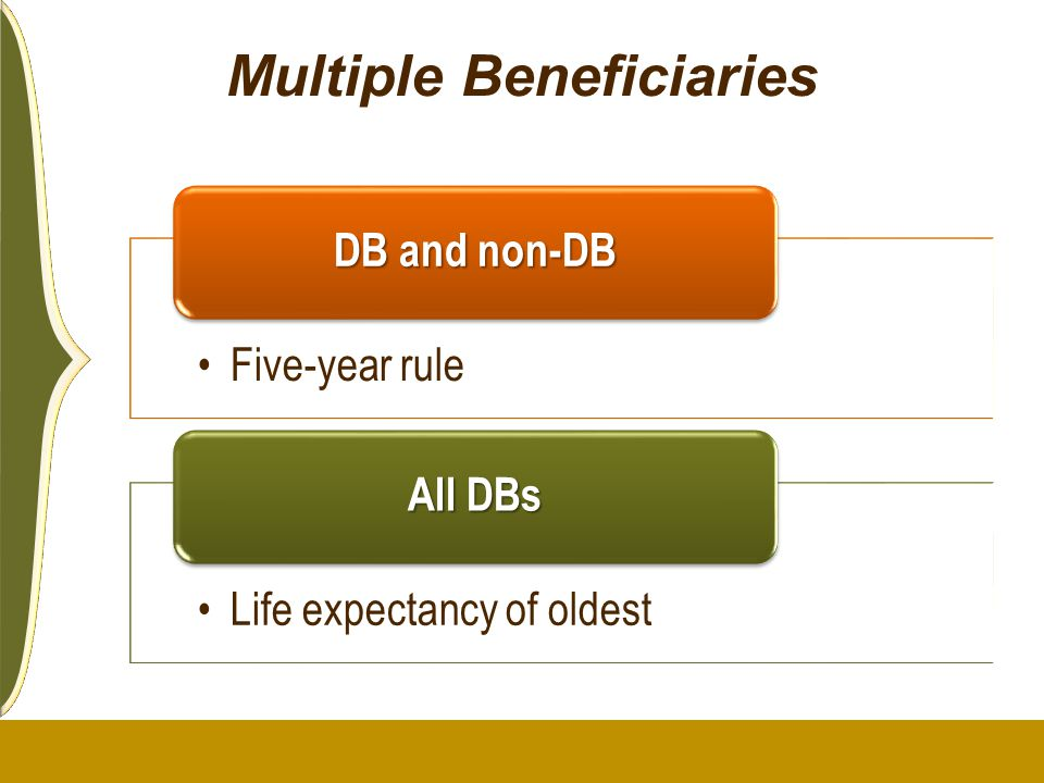 Multiple Beneficiaries