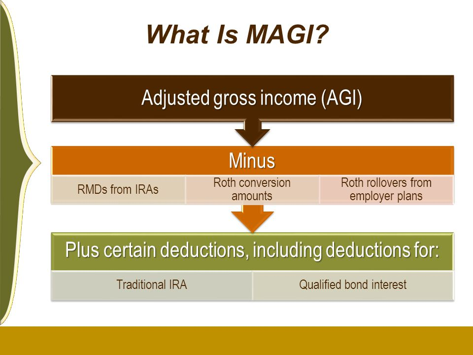 What Is MAGI Plus certain deductions, including deductions for: