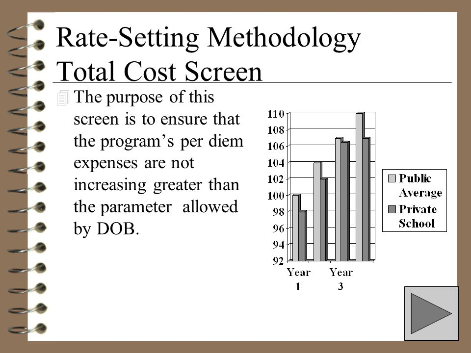 Rate-Setting Methodology Total Cost Screen