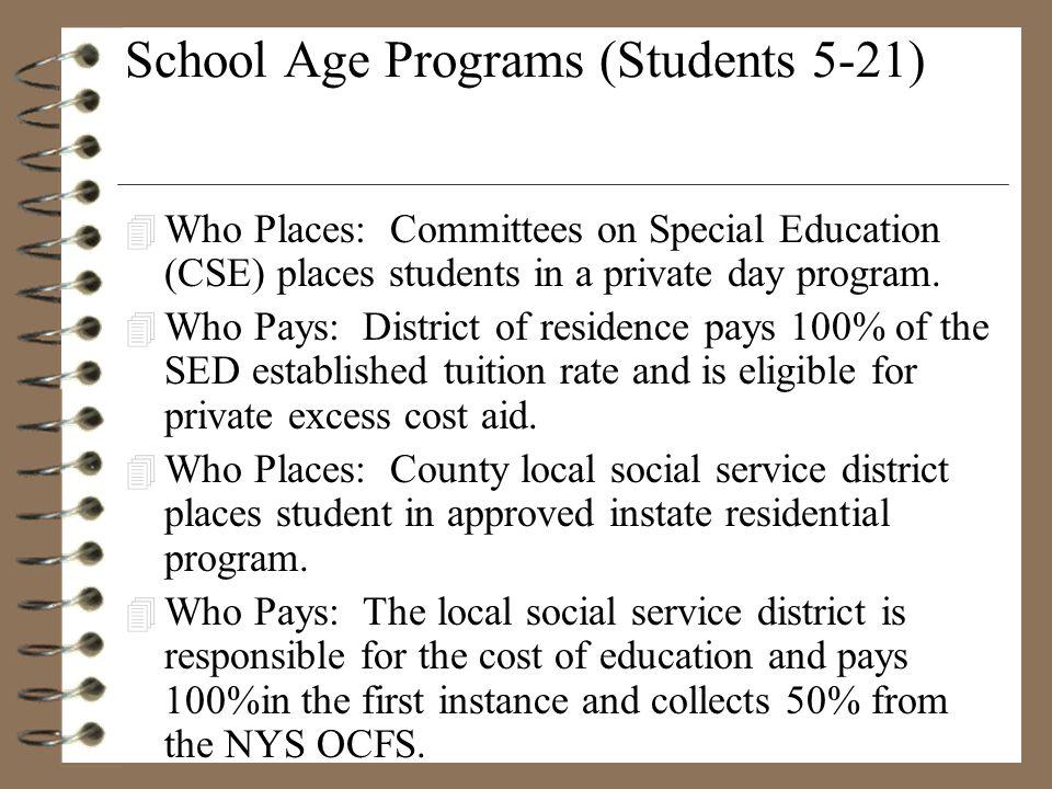 School Age Programs (Students 5-21)