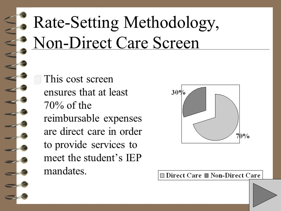 Rate-Setting Methodology, Non-Direct Care Screen